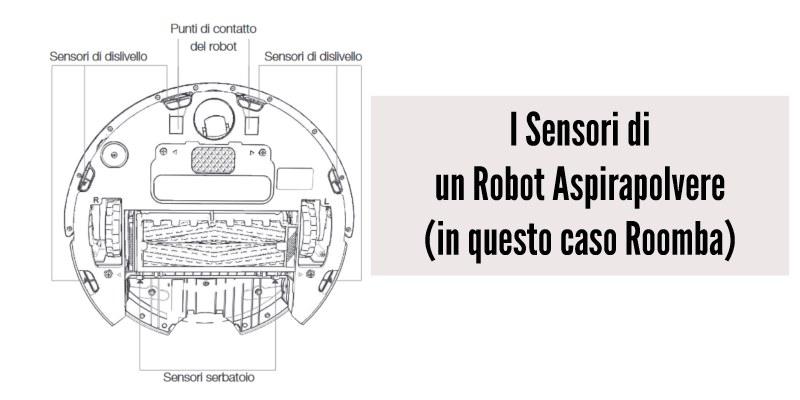 I Sensori di un Robot Aspirapolvere - Come pulirli
