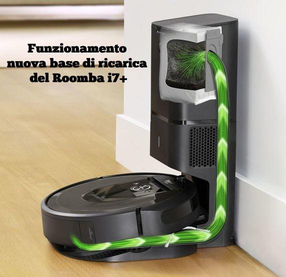 Come funziona la nuova base di ricarica del Roomba i7+ - Auto-Svuotamento